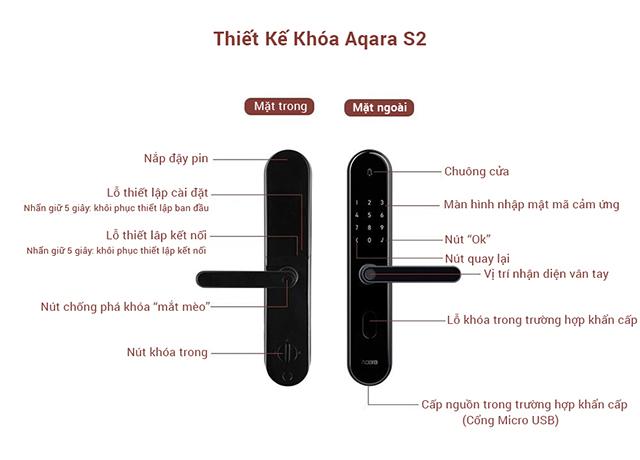 Khoá Cửa Thông Minh Xiaomi Aqara S2