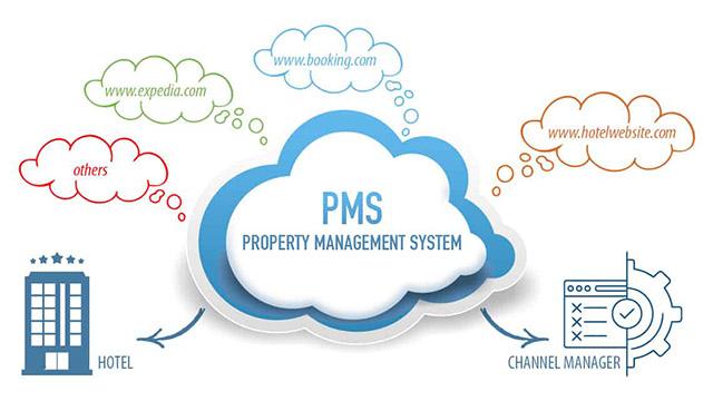 Phần mềm quản lý khách sạn PMS